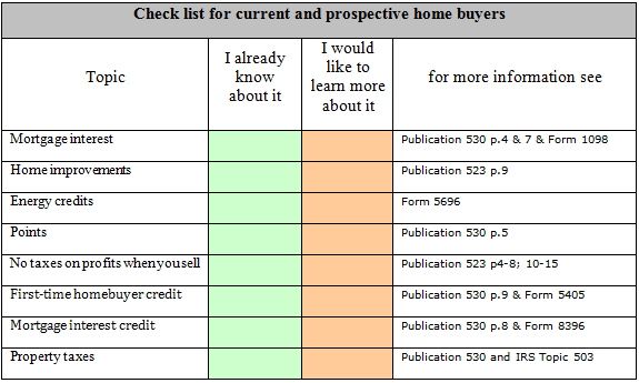 Tax Benefits Of Buying Owning A Home In 20122013