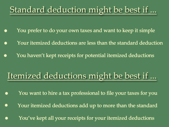 standard and itemized deductions.fw
