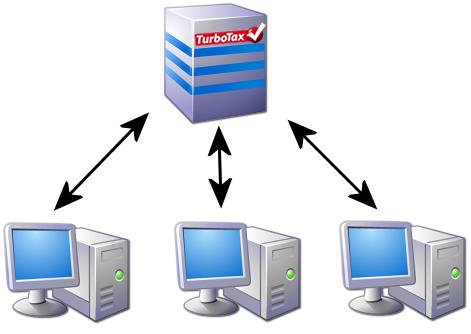 turbotax multiple users.fw