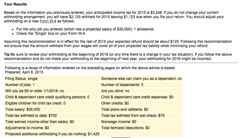 plan tax expenses for 2016 2015 - example 5
