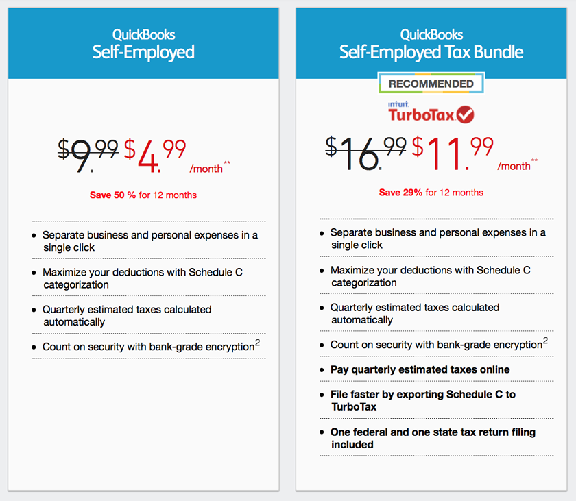 quickbooks self employeed discount promotion coupon code 2016