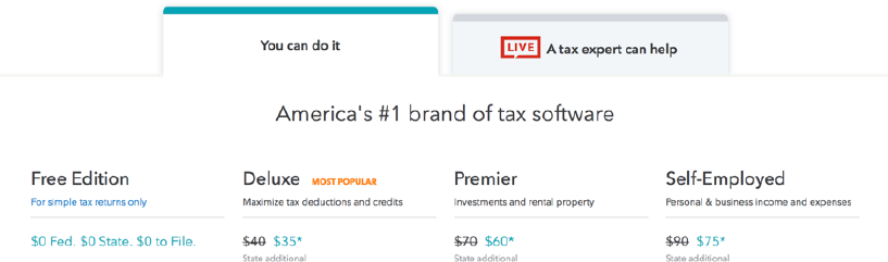 Bank of America TurboTax 2021 Coupon